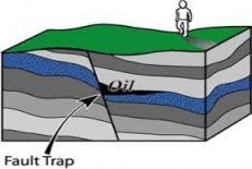 دانلود مقاله نقش شکستگیها و درزها در تجمع نفت