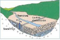 دانلود مقاله سدهاي زيرزميني كليد مديريت پايدار منابع آب